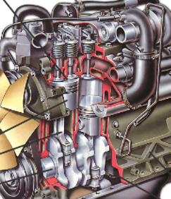 Compression-Ignition Engine - Ultimate Guide