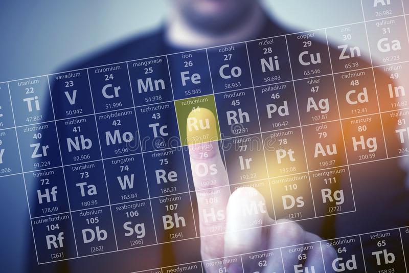 chemistry 11 Scoring Topics