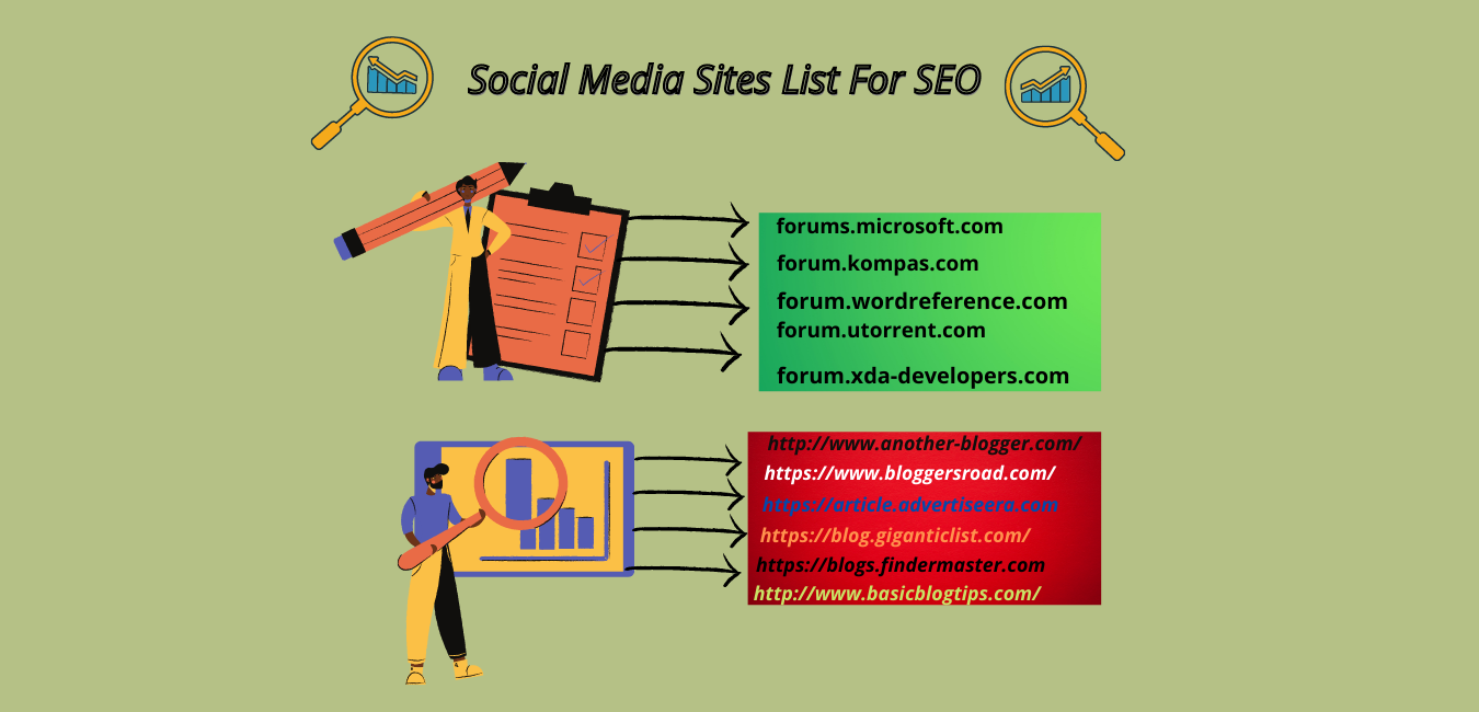Why Is Social Media Sites List Important For SEO